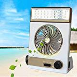 Watt Heure/® Ventilateur solaire pour montage mural SLH//S
